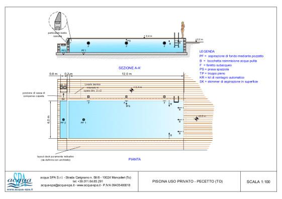 Piscina interrata isoblok, forma classica, fondo piano, scala inox, idromassaggio e deck. Piscina in Pecetto, realizzata da Acqua SPA