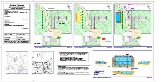 Terzo esempio di progettazione
