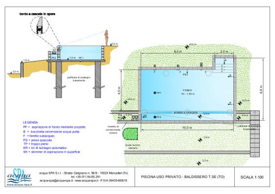 piscina interrata isoblok, forma beachtime, cascata infinity, locale tecnico comodo, fondo piano, costruzione piscina a Baldissero, di Acqua SPA