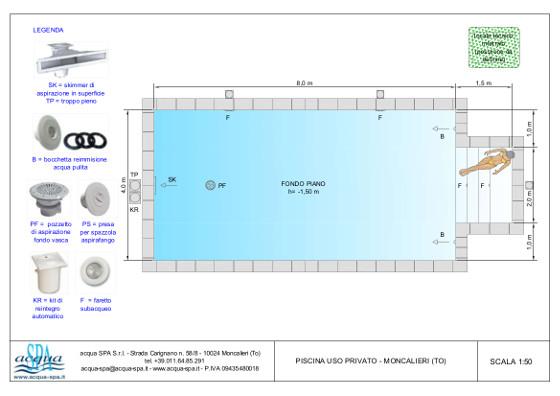 piscina interrata isoblok, forma classica, scala rettangolare, piscina progettata e realizzata da Acqua SPA Moncalieri
